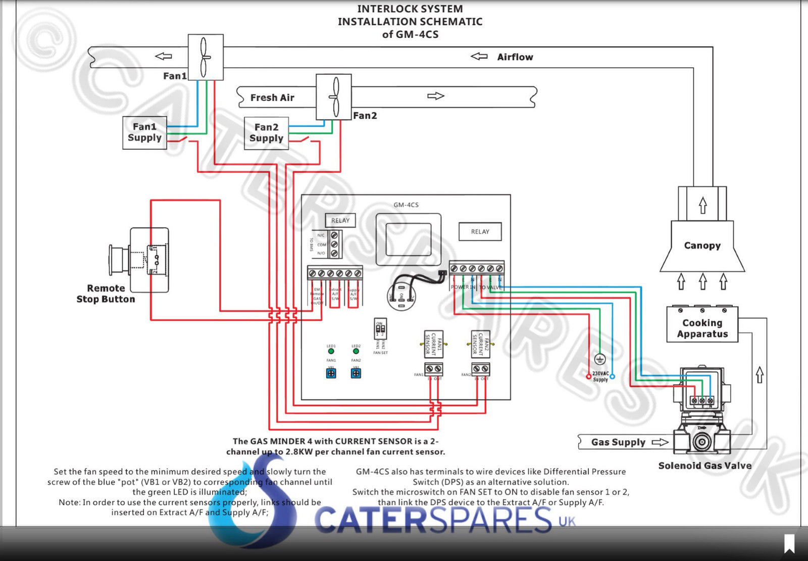 Commercial Gas Interlock System Control Panel Current